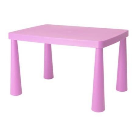 Table enfant Mammut IKEA 1